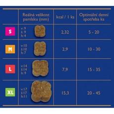Náhled Brit Care Brit Training Snack XL 500 g